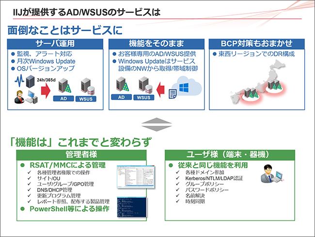 IJが提供するAD/WSUSサービス