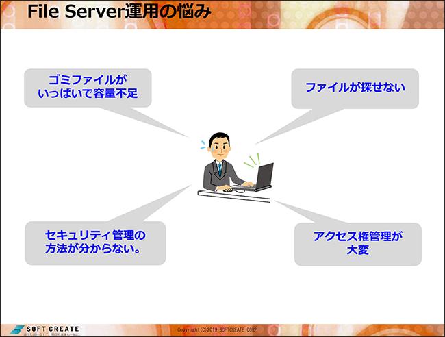 ファイルサーバ運用の悩み
